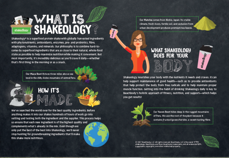 What is Shakeology.png